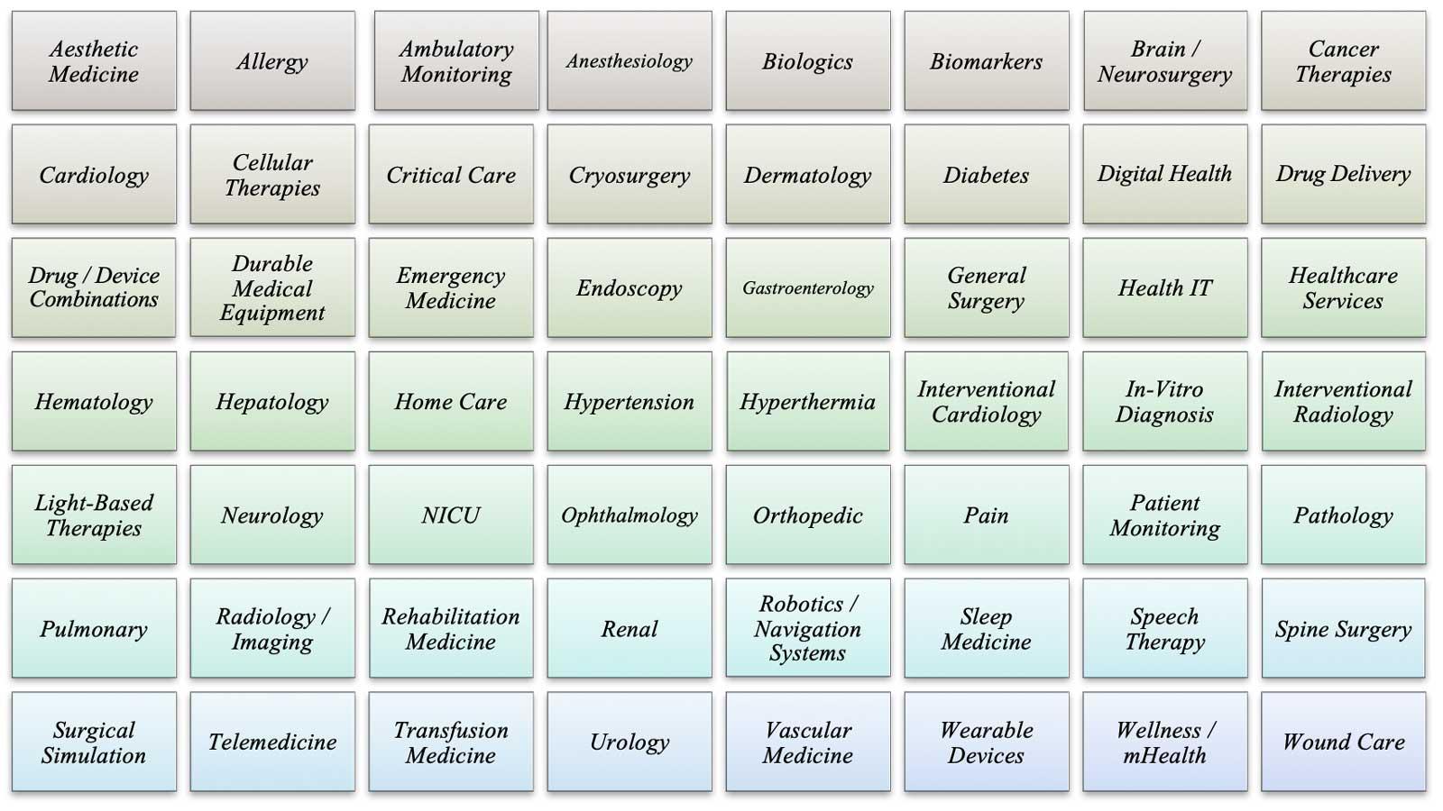 BMTA medical disciplines